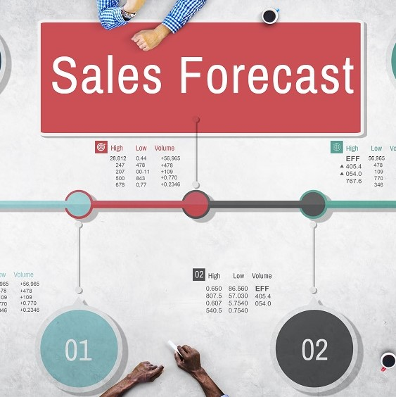 top countries ecommerce sales forecasts 2017 to 2021